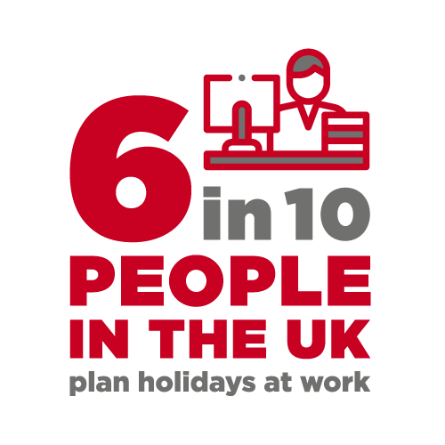 6 in 10 people in the UK plan holidays at work